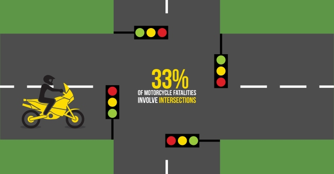 Motorcycle-Fatalities-at-Intersections.jpg